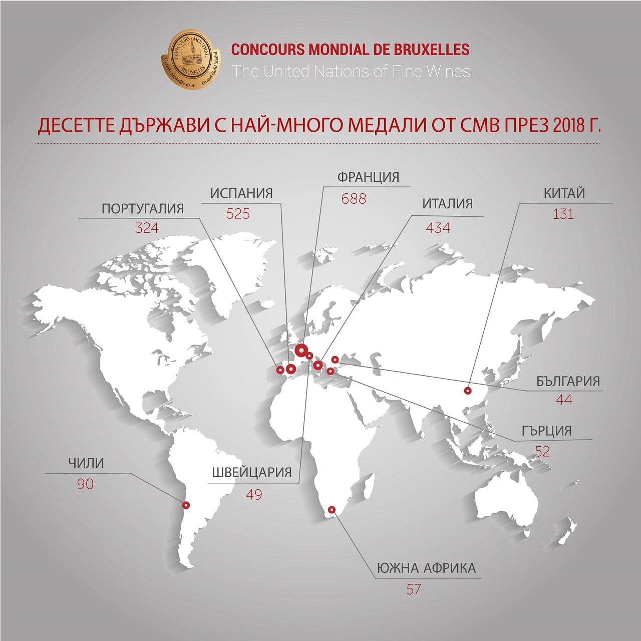 Svetovno po vino